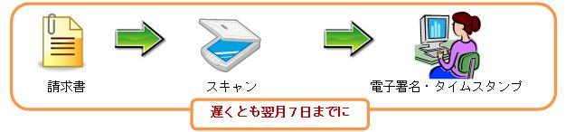 letter201204-3