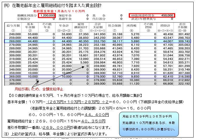 2013/No.03 改正高年齢者雇用安定法と実務的対応
