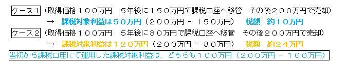 2013/No.09 決定版!! どこよりも分かりやすいNISA