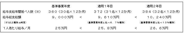 letter201311-2