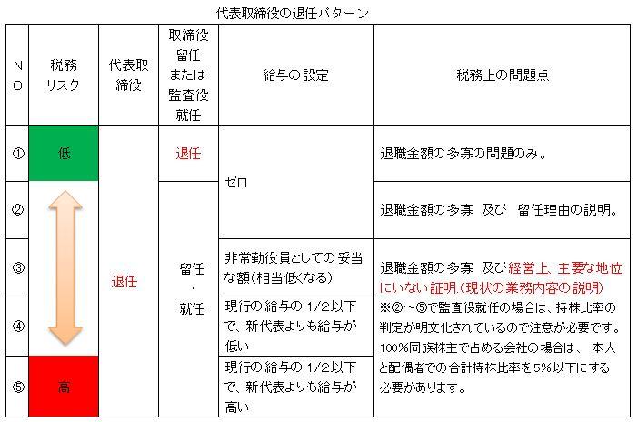 letter201408-2