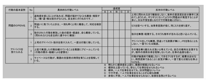 2015/No.02 今どきの労務、ホントはどうなの?