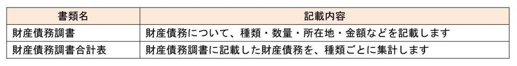 表 width=