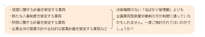 2012/No.11 知っておきたい「みなし労働時間制」のポイント
