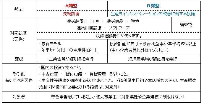 letter201601-1